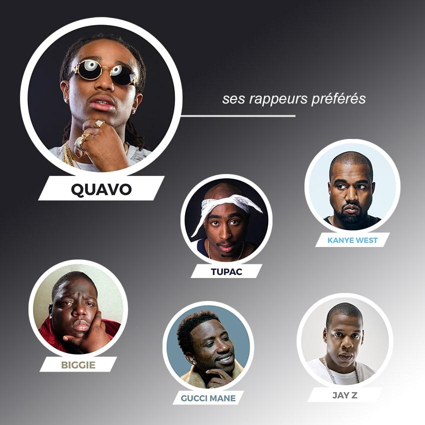 les rappeurs préférés de Quavo